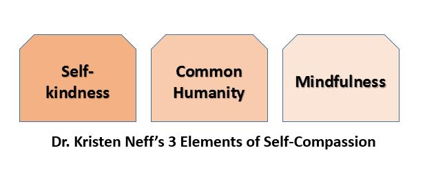 KA Kristen Neff 3 Elements